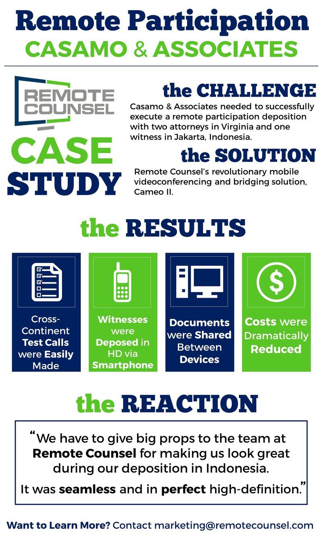 Casamo__Associates_Case_Study